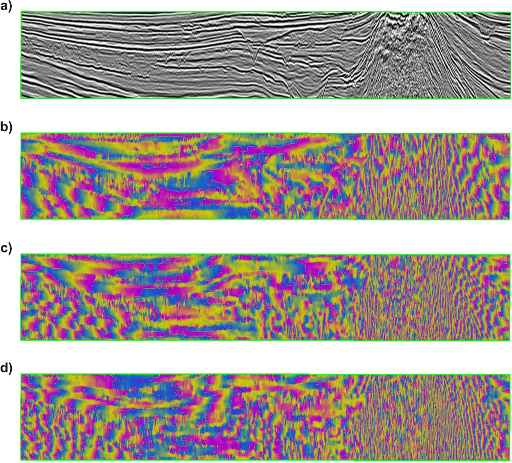Figure 6. Vertical transect views of seismic amplitude (a) and output attributes: spectral phase 20 Hz (b), spectral phase 32 Hz (c), and spectral phase 44 Hz (d).