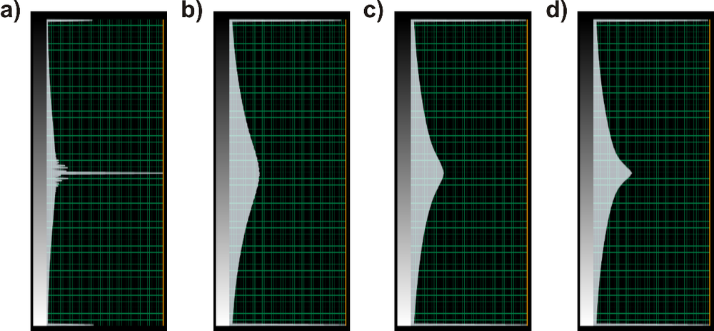 Figure 1. Color bar examples of seismic amplitude (a) and output attributes: spectral voice 20 Hz (b), spectral voice 32 Hz (c), and spectral voice 44 Hz (d).