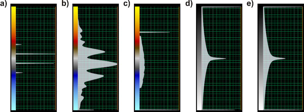 Figure 1. Color bar examples of output attributes: bandwidth (a), mean frequency (b), peak frequency (c), modeled (d), and reconstructed (e).