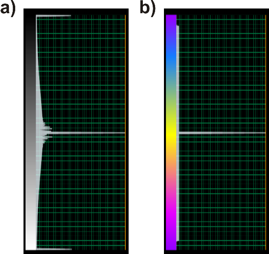Figure 5. Color bar examples of seismic amplitude (a) and output attribute: peak phase (b).
