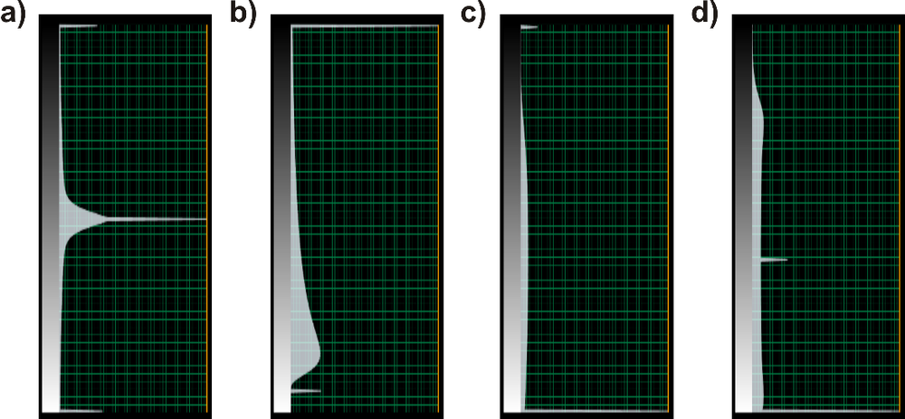 Figure 2. Color bar examples of seismic amplitude (a) and output attributes: contrast (b), homogeneity (c), mean (d).