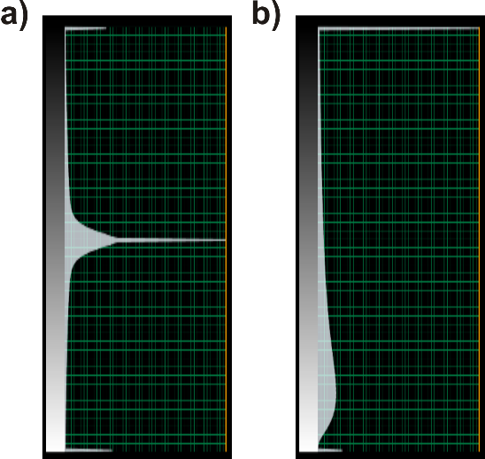 Figure 3. Color bar examples of seismic amplitude (a) and output attribute: variance (b).