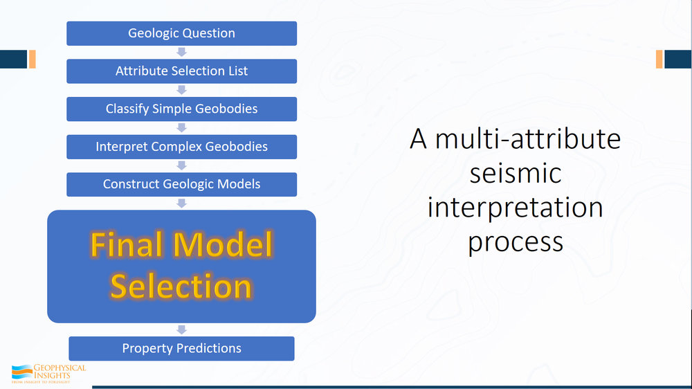 So, in the world of multiple geologic models, or multiple statistic models, it really doesn't make any difference. We select the model, we test the model, we select a bunch of models, we test those models, and we choose one! Why? Because we want to make some predictions.  There's got to be one final model that we decide on as professional that this is most reliable and we're going to use it.  Whether it's exploration, exploitation, or even appraisal, same methodology - it's all the same for geologic models and statistical models.