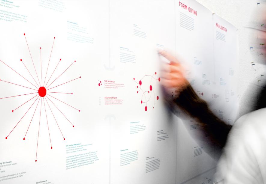 Design-process_poster.jpg