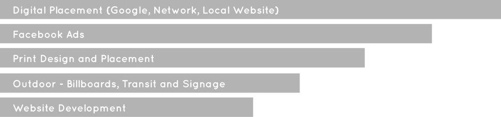 PHMC-Services-Visuals.jpg