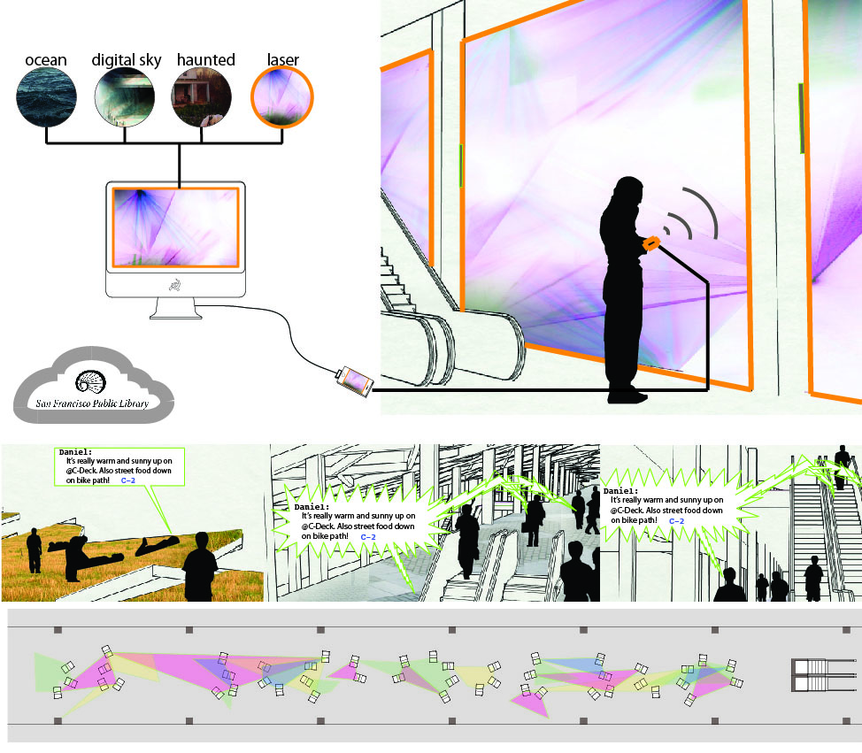The station is designed to facilitate projection and interaction among users. Responding to the proximity of the user's device, the station displays aesthetic preferences preselected by that user. In this way, specific sounds, colors and patterns selected by the user follow them around the station like an informatic cloud.