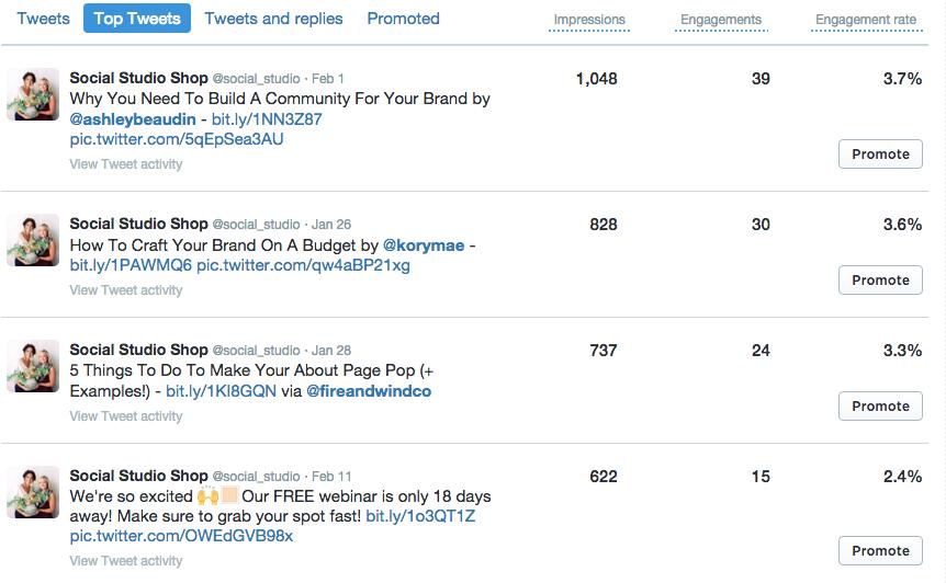 Social Studio Shop Twitter Impressions