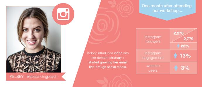 CaseStudy_Kelsey.jpg