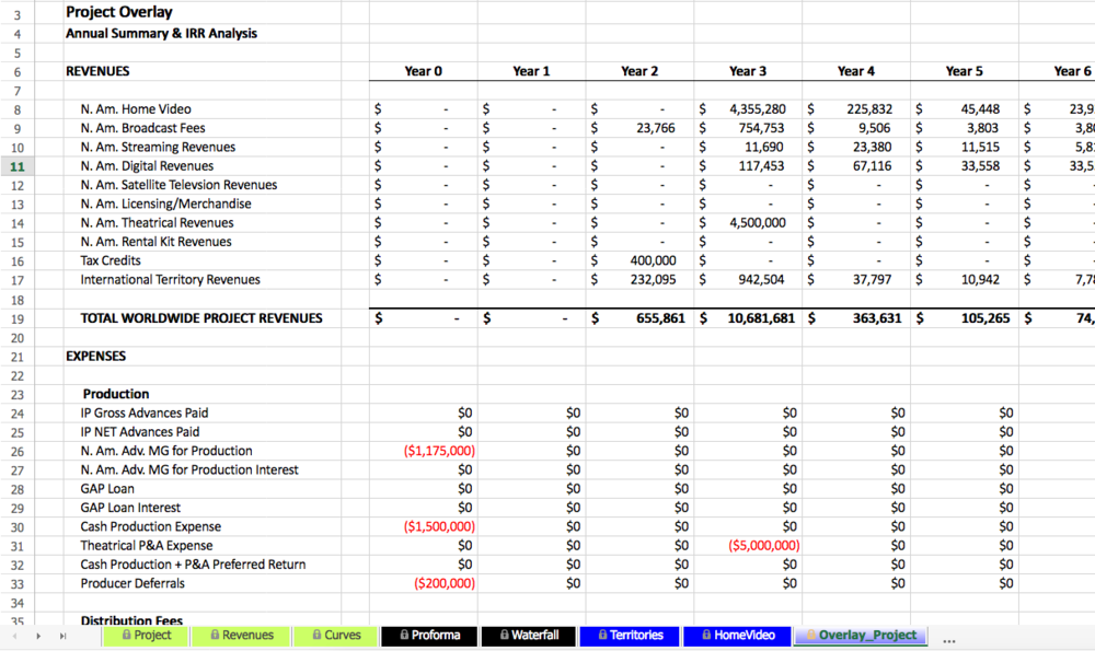 HEROHELIX BUILDS CUSTOM Financial models for movies & film slates OF ALL SIZES. -