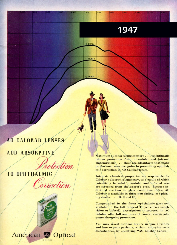 Raising Awareness of UV (Advertisement from 1947)