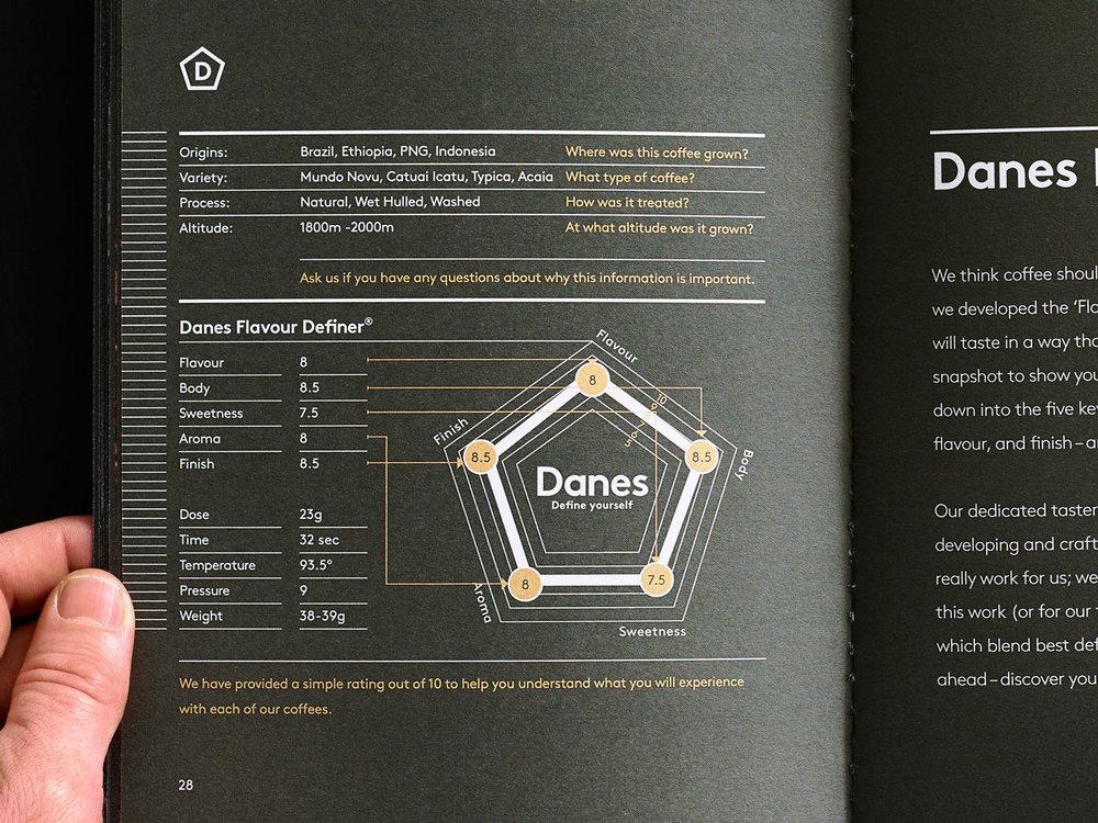 Danes_book_FlavourDefiner_01.jpg
