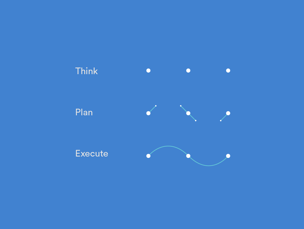 Title-ThinkPlanExecute2-Banner.png
