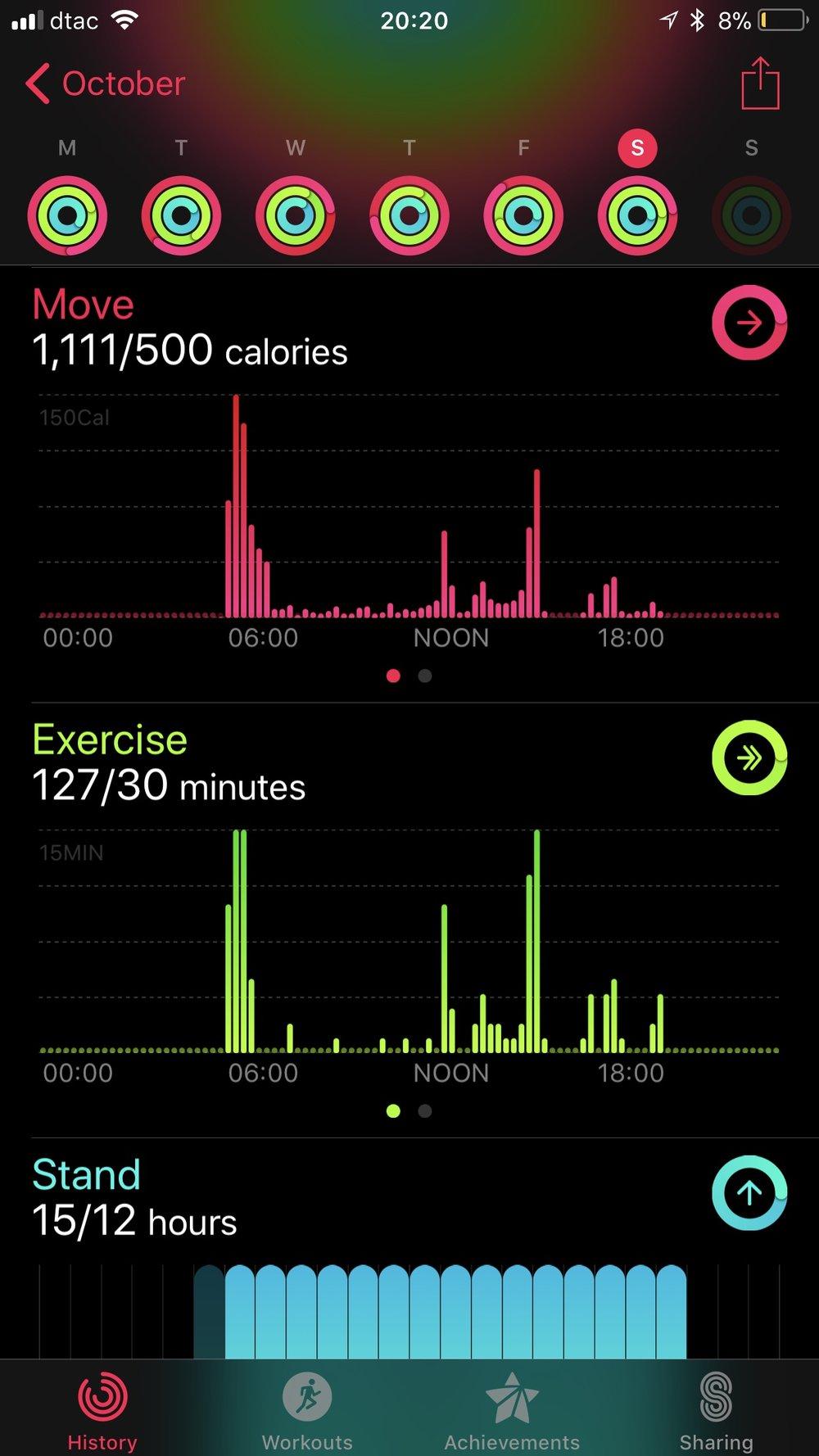 Screenshot of Activity app on iPhone