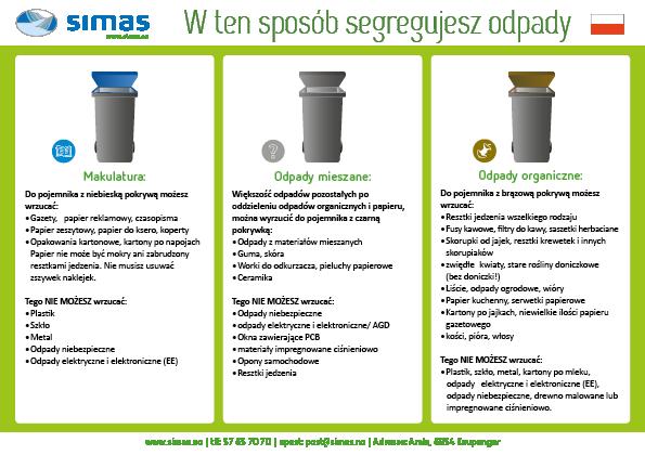 Polsk - W ten sposób segregujesz odpady