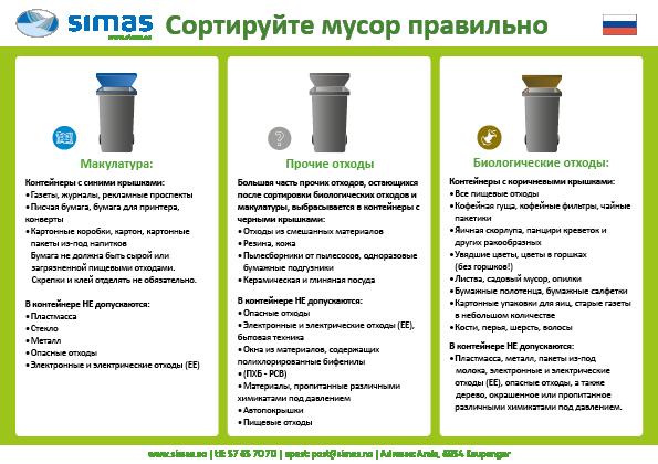 Russisk - Сортируйте мусор правильно