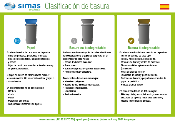 Spansk - Clasificación de basura