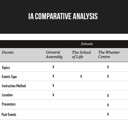 IA Comparative Analysis