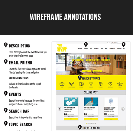 Wireframe Annotations