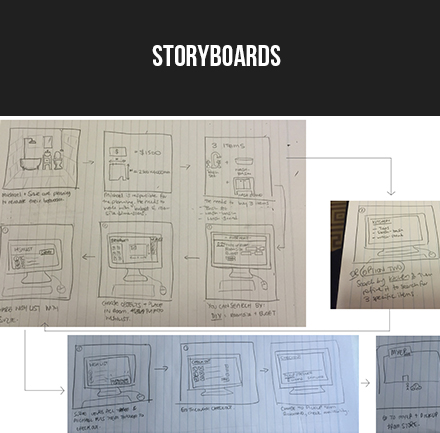 Storyboard of a user task