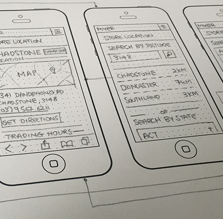 Rapid Paper Prototyping