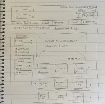 Rapid paper prototyping