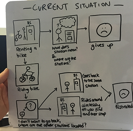 Storyboarding current problem