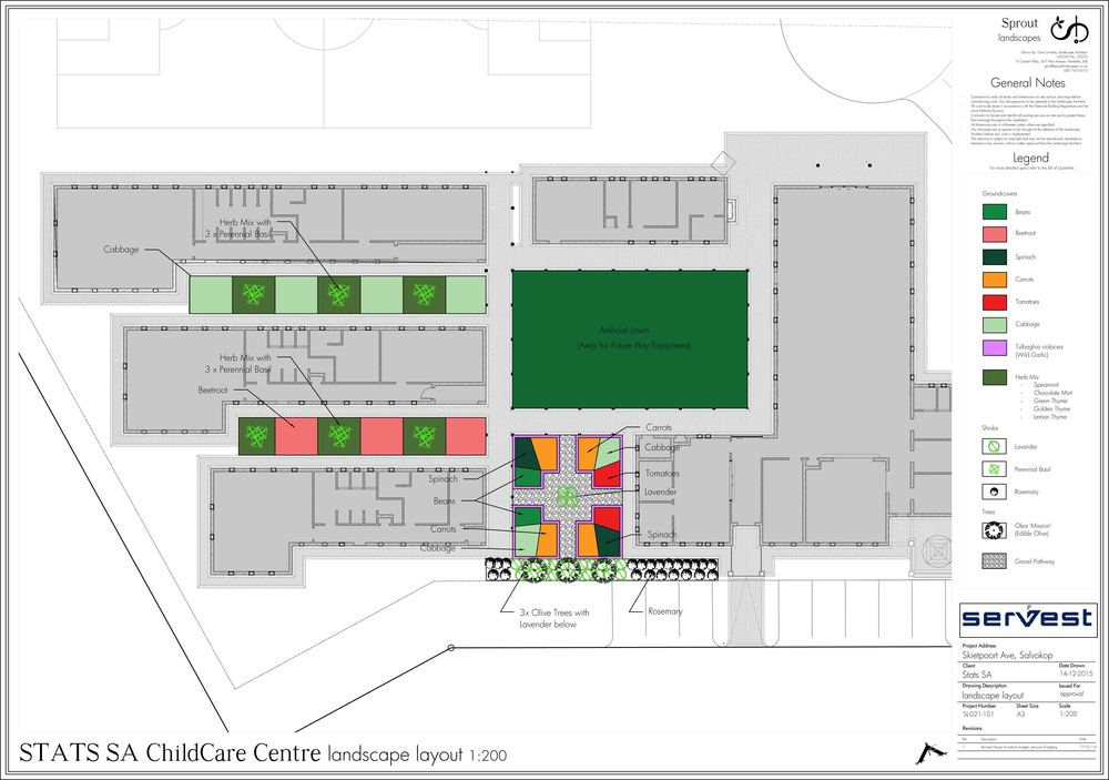 STATS SA ChildCare Centre Vegetable Garden 160117.jpg