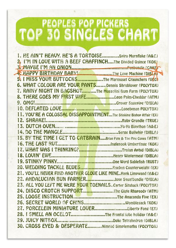 chart card 4