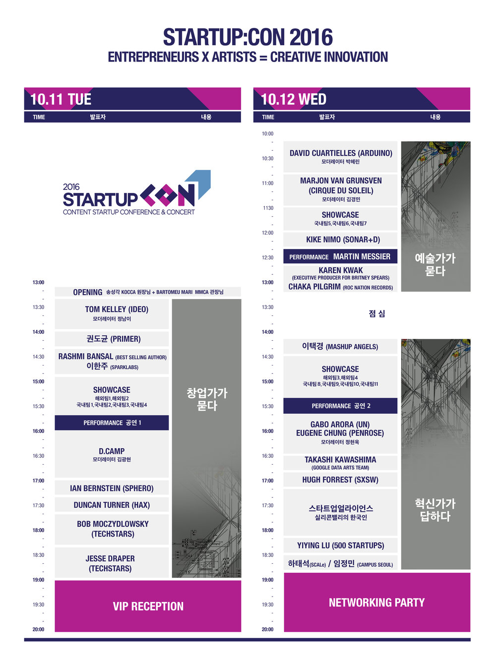 StartupCON 2016 일정표