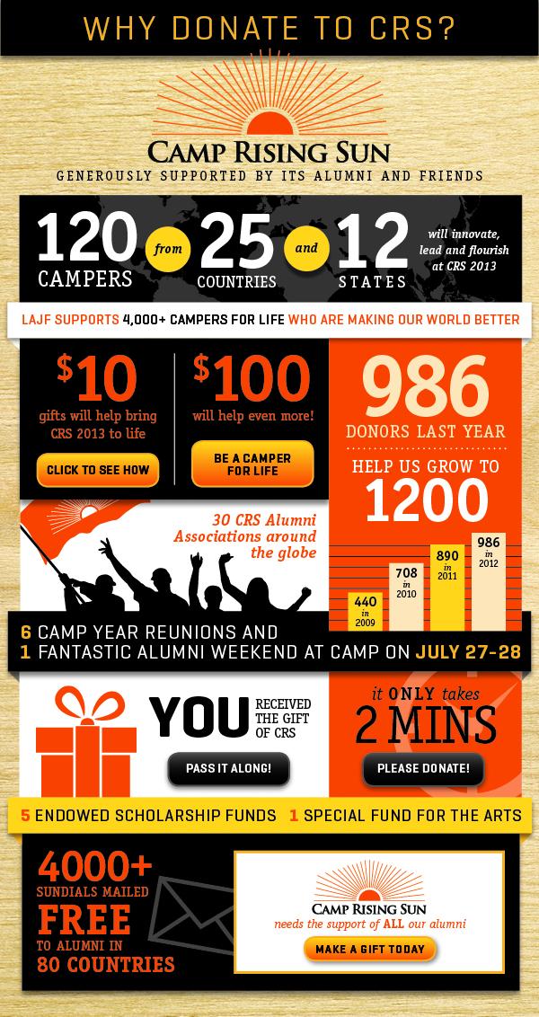CRS_Donate_Infographic_Round2.jpg