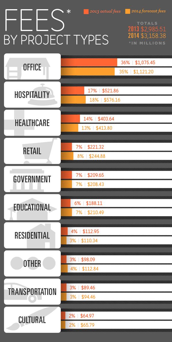Infographics Jenni Schwartz Design