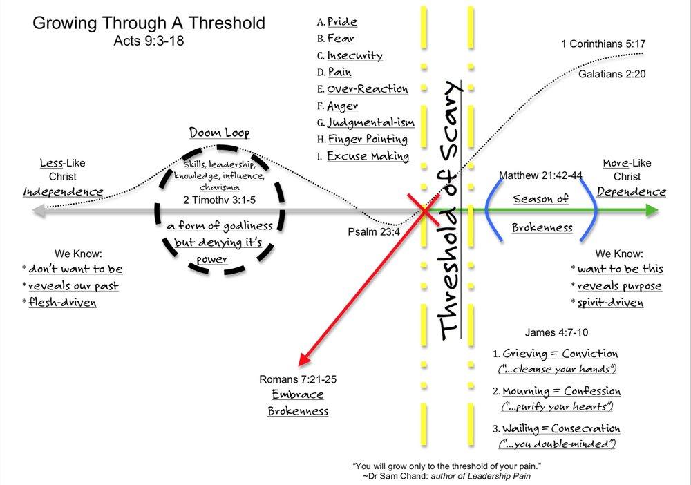 threshold.jpg