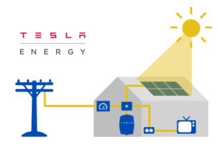 Tesla Energy Graphic.png