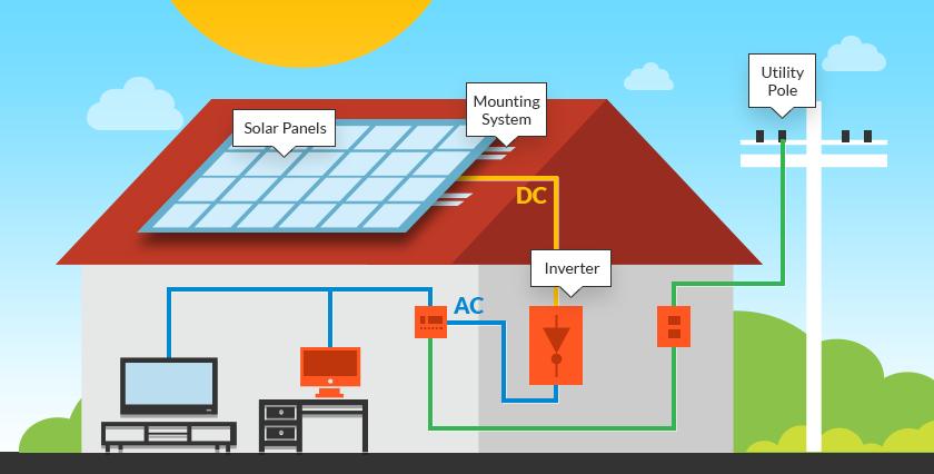 Pasadena Real Estate Solar Systems.png