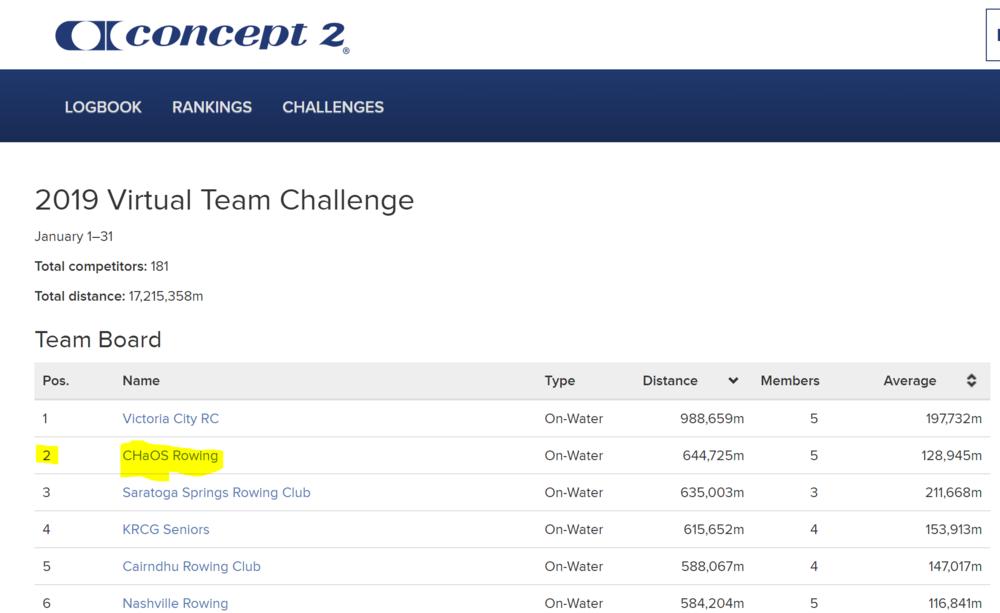 20190201 Vitual team Challenge.PNG