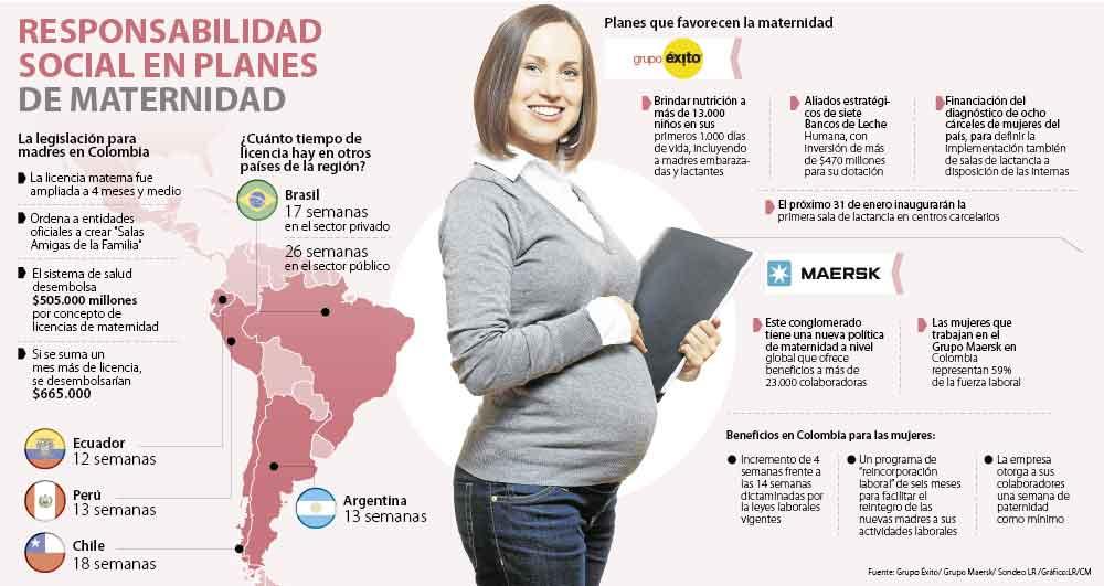 Imagen tomada de:http://www.larepublica.co/grupo-%C3%A9xito-y-maersk-ofrecen-beneficios-de-maternidad_458281