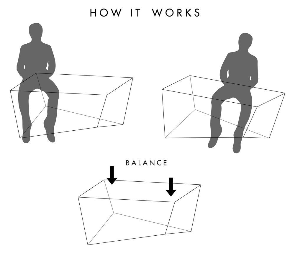 how_it_works.jpg