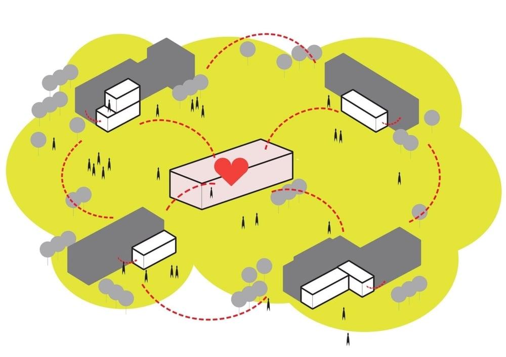 coschool_diagram_zsuzsannahorvath.jpg
