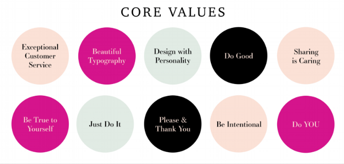 KittyMeowBoutique_CoreValues