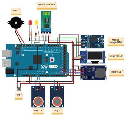arduino set.jpg