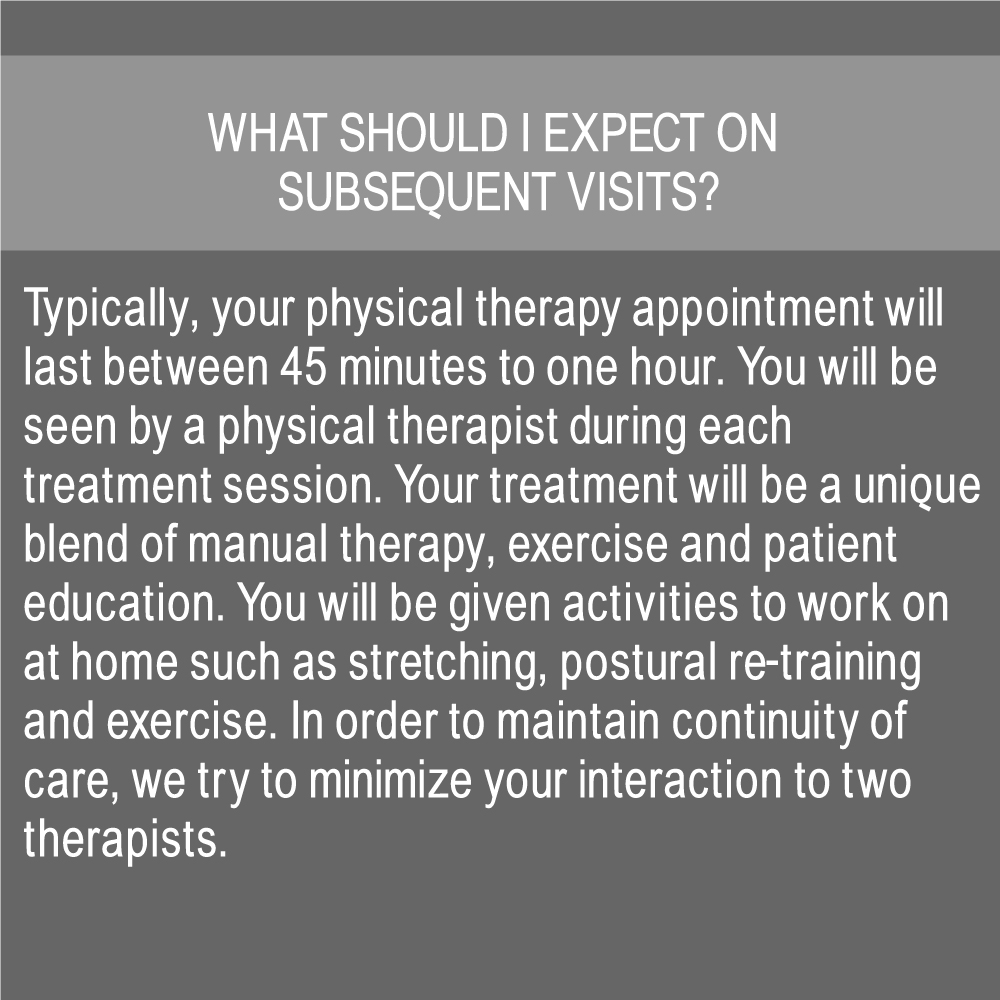 History of physical therapy treatment - Frequently Asked Questions
