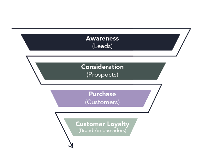 Sales Funnel Transparent.png