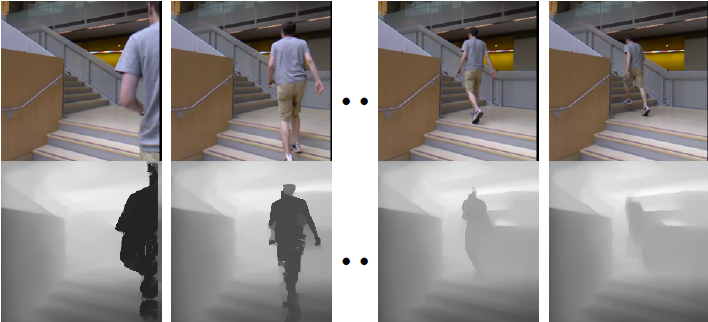 DepthTransfer: Depth extraction from video using non-parametric sampling