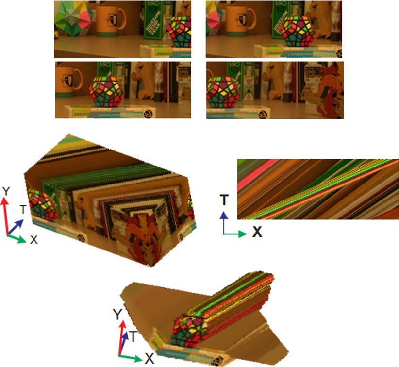 Extracting layers and analyzing their specular properties using epipolar-plane-image analysis