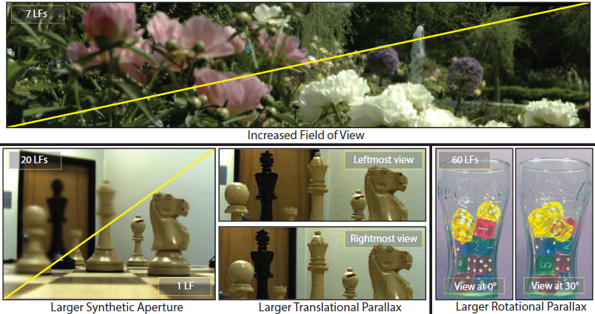 Enhancing light fields through ray-space stitching