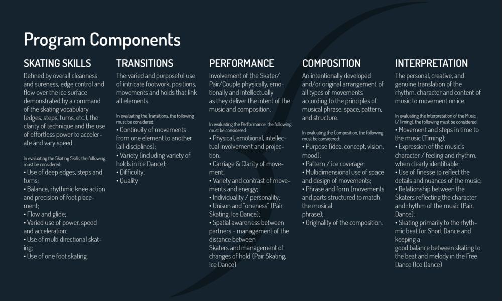 Program Components-01.png