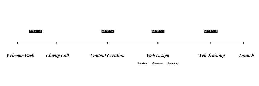 timeline-web-06.jpg