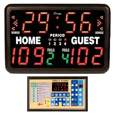 Indoor+AC+Powered+Multi+-+Portable+Scoreboard_P.jpg
