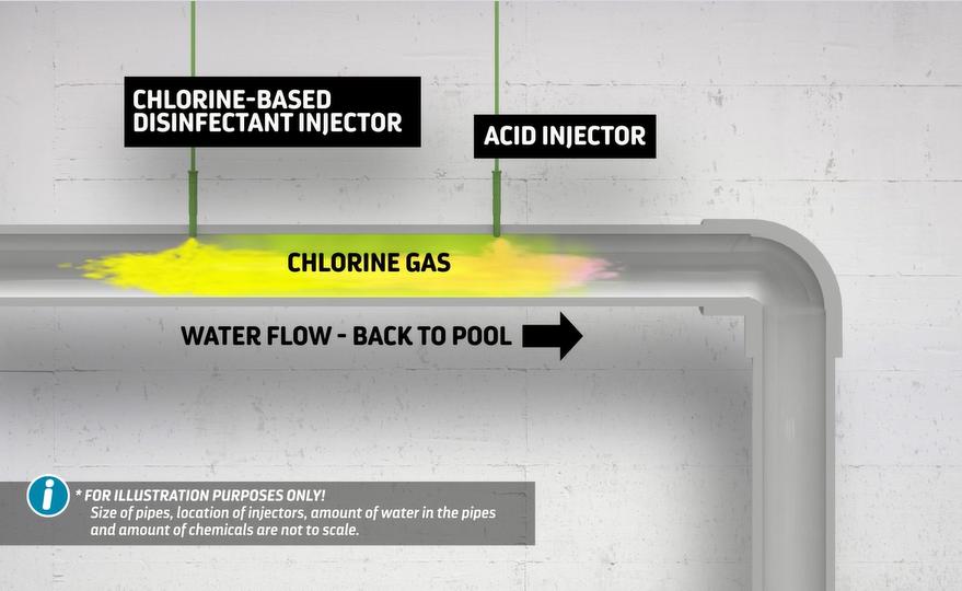 Chlorine Gas2.png