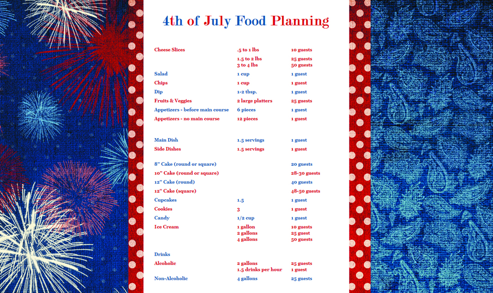 MKE Party Food Planning Guide